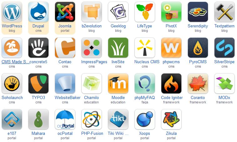 Apps for Content Management